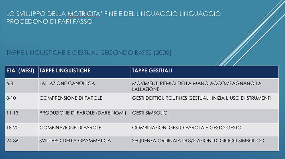 motricita e linguaggio (2)